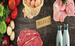 organic product page-6th product-Eat healthy organically grown produce